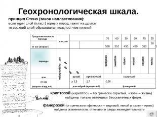 Ранний докембрий: древнейшие следы жизни на Земле В.И.Вернадский (1922 г.): «Би