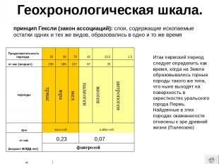 Геохронологическая шкала. 0,23 0,07 принцип Гексли (закон ассоциаций): слои, сод