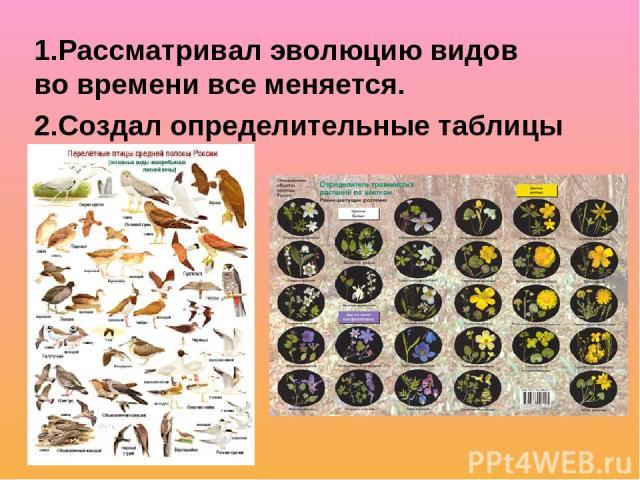 1.Рассматривал эволюцию видов во времени все меняется. 2.Создал определительные таблицы