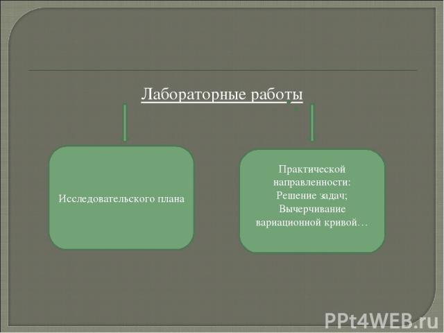 Лабораторные работы Исследовательского плана Практической направленности: Решение задач; Вычерчивание вариационной кривой…
