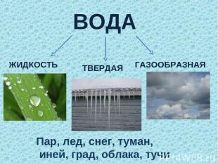 ВОДА ЖИДКОСТЬ ТВЕРДАЯ ГАЗООБРАЗНАЯ Пар, лед, снег, туман, иней, град, облака, ту
