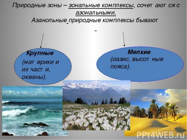 Природные зоны – зональные комплексы, сочетаются с азональными. Азанольные природные комплексы бывают Мелкие (оазис, высотной пояс). (оазис, высотные пояса). (материки и их части, океаны). Крупные Мелкие