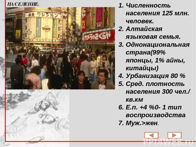 Численность населения 125 млн. человек. Алтайская языковая семья. Однонациональная страна(99% японцы, 1% айны, китайцы) Урбанизация 80 % Сред. плотность населения 300 чел./ кв.км Е.п. +4 %0- 1 тип воспроизводства Муж.>жен. НАСЕЛЕНИЕ.