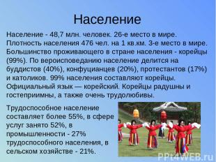 Население Население - 48,7 млн. человек. 26-е место в мире. Плотность населения