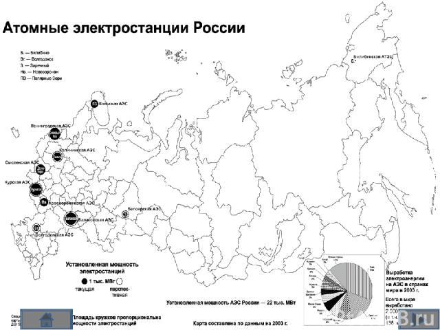 Готовимся к ГИА 1. Какой из перечисленных видов топлива, используемых на ТЭС, является наиболее экологически чистым? 2. Крупнейшие ГЭС России построены на реке 3. Наибольшая доля электроэнергии вырабатывается на: 1) газ 2) древесина 3) уголь 4) мазу…