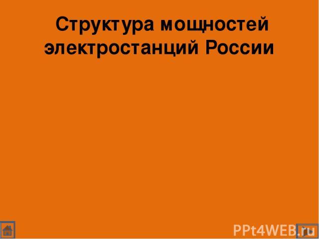 Виды электростанций, работающие на традиционных источниках энергии Тепловые электростанции (ТЭС) Гидроэлектростанции (ГЭС) Атомные электростанции (АЭС) КРУПНЕЙШИЕ ТЭС-СУРГУТСКАЯ, КОСТРОМСКАЯ, РЕФТИНСКАЯ КРУПНЕЙШИЕ ГЭС- НА РЕКАХ ЕНИСЕЙ (КРАСНОЯРСКАЯ,…