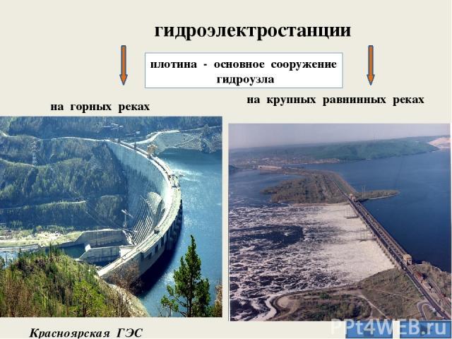 гидроэлектростанции на горных реках Красноярская ГЭС на крупных равнинных реках плотина - основное сооружение гидроузла