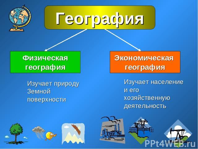 География Физическая география Экономическая география Изучает природу Земной поверхности Изучает население и его хозяйственную деятельность