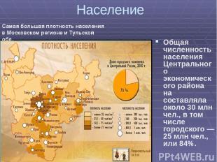 Население Общая численность населения Центрального экономического района на сост