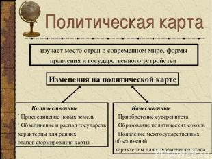 изучает место стран в современном мире, формы правления и государственного устро