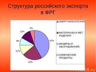 Структура российского экспорта в ФРГ