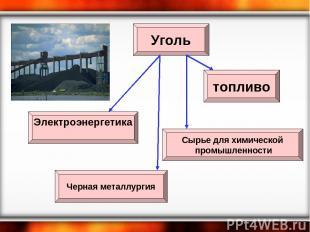 Уголь Черная металлургия Электроэнергетика топливо Сырье для химической промышле