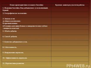 План характеристики угольного бассейна Краткие записи результатов работы 1. Назв