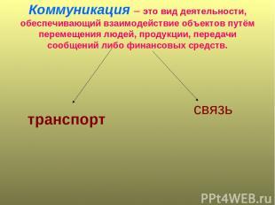 Коммуникация – это вид деятельности, обеспечивающий взаимодействие объектов путё