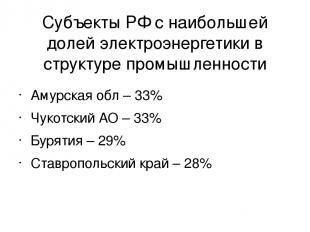 Субъекты РФ с наибольшей долей электроэнергетики в структуре промышленности Амур