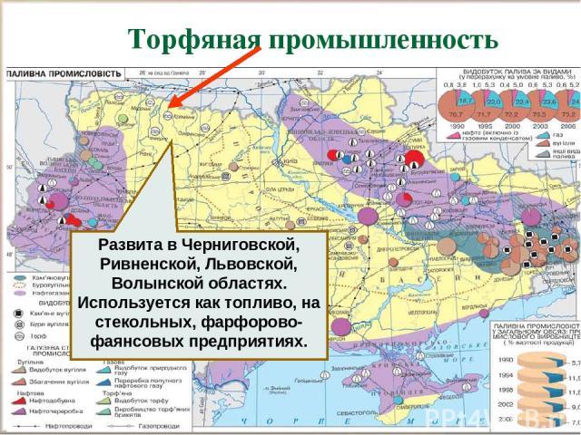 Торфяная промышленность Развита в Черниговской, Ривненской, Львовской, Волынской областях. Используется как топливо, на стекольных, фарфорово-фаянсовых предприятиях.