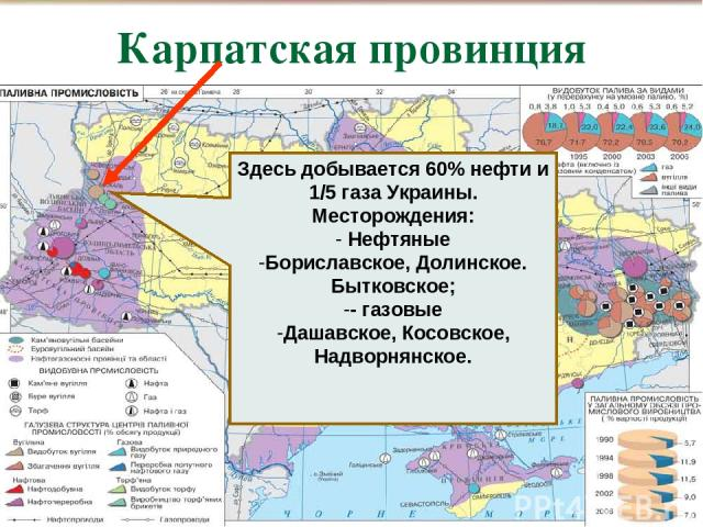 Карпатская провинция , Здесь добывается 60% нефти и 1/5 газа Украины. Месторождения: Нефтяные Бориславское, Долинское. Бытковское; - газовые Дашавское, Косовское, Надворнянское.