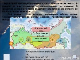 Природа России Типы климатов России Учитель географии Зарипова Гузель Мударисовн