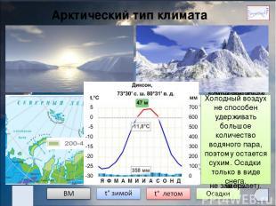 Умеренно континентальный тип климата Восточно-Европейская равнина Климат формиру