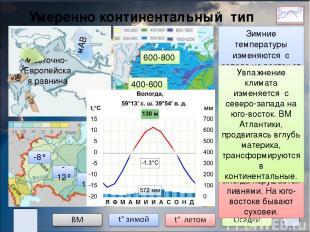 Континентальный тип климата Западная Сибирь -16° -20° -24° +12° +20° +24° 600-80
