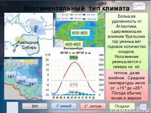 Задание 1. Используя климатические диаграммы, определите тип климата. Задания по