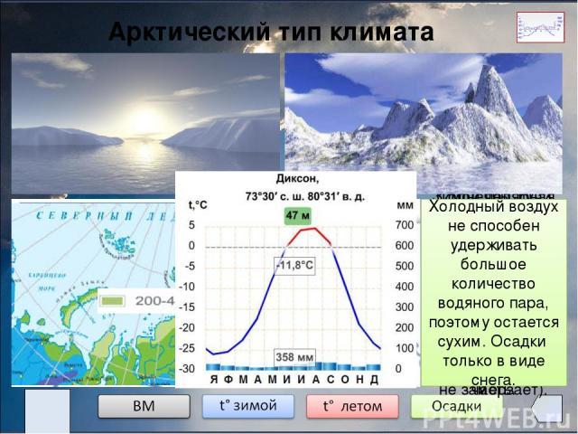 Умеренно континентальный тип климата Восточно-Европейская равнина Климат формируется под воздействием воздушных масс, поступающих с западным переносом со стороны Атлантического океана. Они делают климат мягче и теплее. Зимние температуры изменяются …