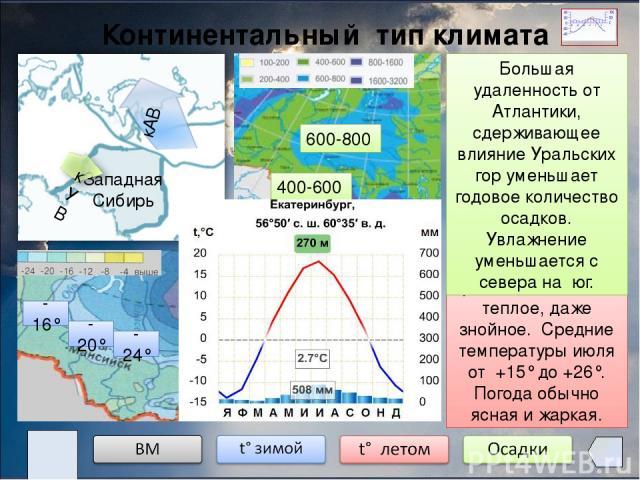 Задание 1. Используя климатические диаграммы, определите тип климата. Задания по теме «Типы климатов России» Ответ Арктический Континентальный Муссонный 4. Резко континентальный 5. Субарктический 6. Умеренно континентальный