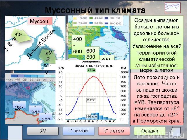 Субтропический тип климата Формируется под воздействием морского тропического воздуха, приходящего с Черного моря. Отличается теплой зимой (+1° … +6°), теплым летом (+22° … +24°) и большим количеством осадков (до 1000мм). Сочи
