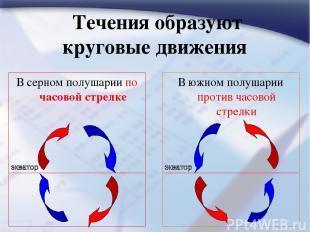 Течения образуют круговые движения В серном полушарии по часовой стрелке В южном