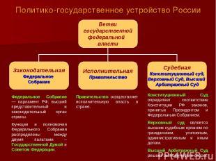 Политико-государственное устройство России Конституционный Суд определяет соотве