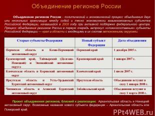 Объединение регионов России Объединение регионов России - политический и экономи