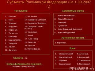 Субъекты Российской Федерации (на 1.09.2007 г.) Карелия. Коми. Чувашия. Мордовия