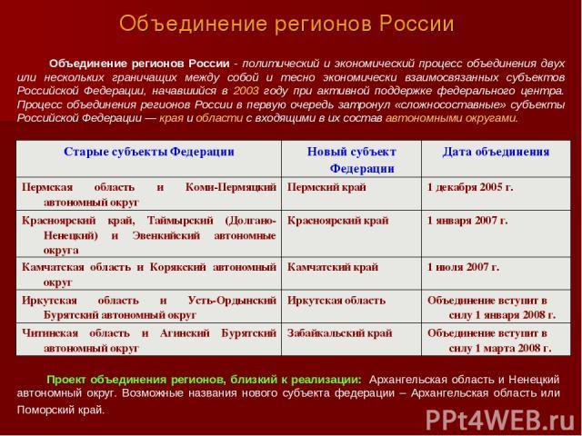 Объединение регионов России Объединение регионов России - политический и экономический процесс объединения двух или нескольких граничащих между собой и тесно экономически взаимосвязанных субъектов Российской Федерации, начавшийся в 2003 году при акт…
