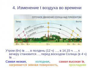 4. Изменение t воздуха во времени Утром (6ч) tв …, в полдень (12 ч) …, в 14,15 ч
