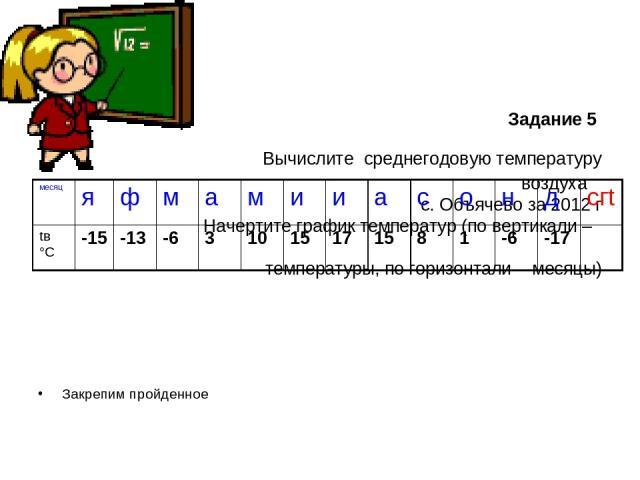 Задание 5 Вычислите среднегодовую температуру воздуха с. Объячево за 2012 г Начертите график температур (по вертикали – температуры, по горизонтали - месяцы) Закрепим пройденное