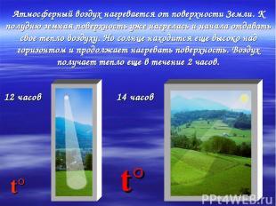 Атмосферный воздух нагревается от поверхности Земли. К полудню земная поверхност