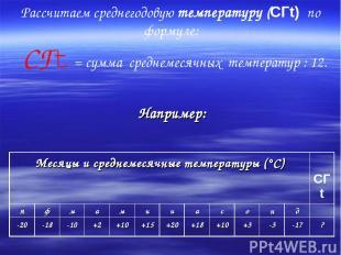 Рассчитаем среднегодовую температуру (СГt) по формуле: СГt = сумма среднемесячны