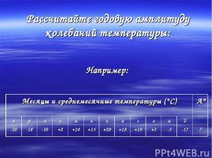 Рассчитайте годовую амплитуду колебаний температуры: Например: Месяцы и среднеме
