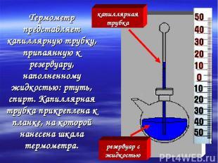 Термометр представляет капиллярную трубку, припаянную к резервуару, наполненному