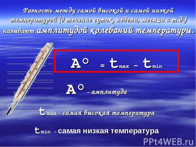 Разность между самой высокой и самой низкой температурой (в течение суток, недели, месяца и т.д.) называют амплитудой колебаний температуры. А° = tmax - tmin А° – амплитуда tmax - самая высокая температура tmin – самая низкая температура