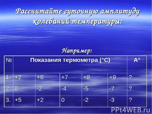 Рассчитайте суточную амплитуду колебаний температуры: Например: № Показания термометра (°С) А° 1. +2 +6 +7 +8 +9 ? 2. 0 -2 -4 -5 -7 ? 3. +5 +2 0 -2 -3 ?