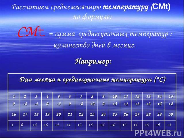 Рассчитаем среднемесячную температуру (СМt) по формуле: СМt = сумма среднесуточных температур : количество дней в месяце. Например: Дни месяца и среднесуточные температуры (°С) 1 2 3 4 5 6 7 8 9 10 11 12 13 14 15 0 -2 -4 0 -5 0 -2 +2 0 +3 +1 +3 +2 +…