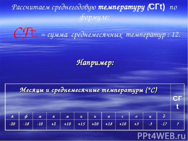 Рассчитаем среднегодовую температуру (СГt) по формуле: СГt = сумма среднемесячных температур : 12. Например: Месяцы и среднемесячные температуры (°С) СГt я ф м а м и и а с о н д -20 -18 -10 +2 +10 +15 +20 +18 +10 +3 -3 -17 ?