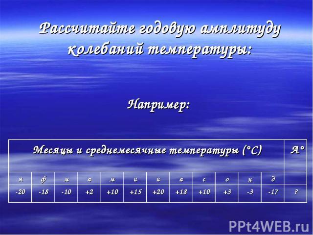 Рассчитайте годовую амплитуду колебаний температуры: Например: Месяцы и среднемесячные температуры (°С) А° я ф м а м и и а с о н д -20 -18 -10 +2 +10 +15 +20 +18 +10 +3 -3 -17 ?