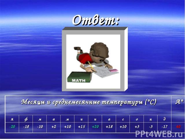 Ответ: Месяцы и среднемесячные температуры (°С) А° я ф м а м и и а с о н д -20 -18 -10 +2 +10 +15 +20 +18 +10 +3 -3 -17 40