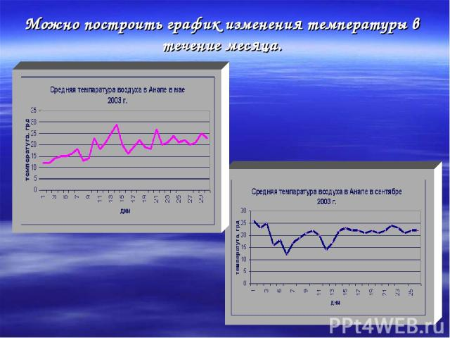 Можно построить график изменения температуры в течение месяца.