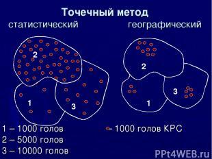 Точечный метод статистический географический 1 – 1000 голов – 1000 голов КРС 2 –