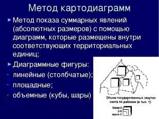 Метод картодиаграмм Метод показа суммарных явлений (абсолютных размеров) с помощ