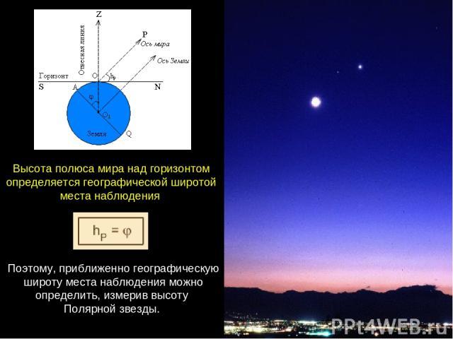 Поэтому, приближенногеографическую широту места наблюдения можно определить, измериввысоту Полярнойзвезды. Высотаполюсамиранадгоризонтом определяется географическойширотой местанаблюдения