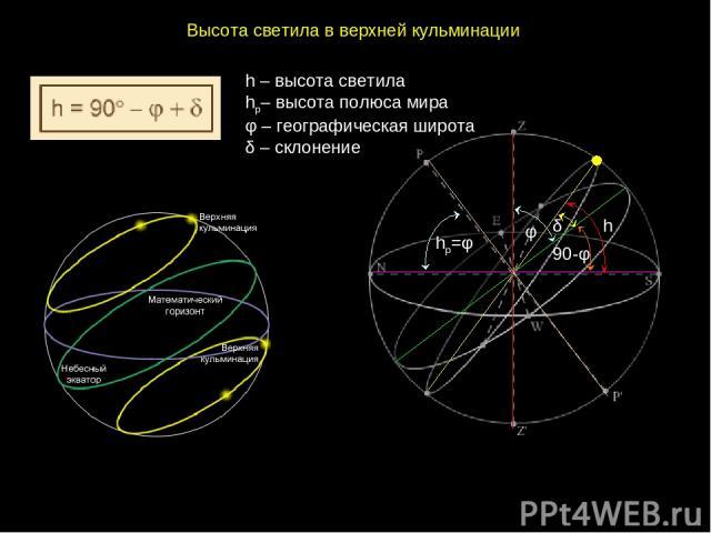 Высотасветилавверхнейкульминации hp=φ h φ 90-φ δ h – высота светила hp– высота полюса мира φ – географическая широта δ – склонение